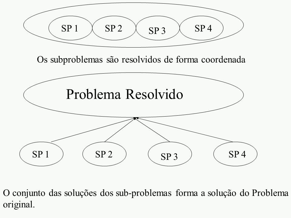 O conjunto das soluções dos sub-problemas forma a solução do Problema original.