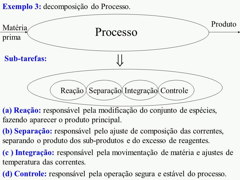 Sub-tarefas: (d) Controle: responsável pela operação segura e estável do processo. (c ) Integração: responsável pela movimentação de matéria e ajustes