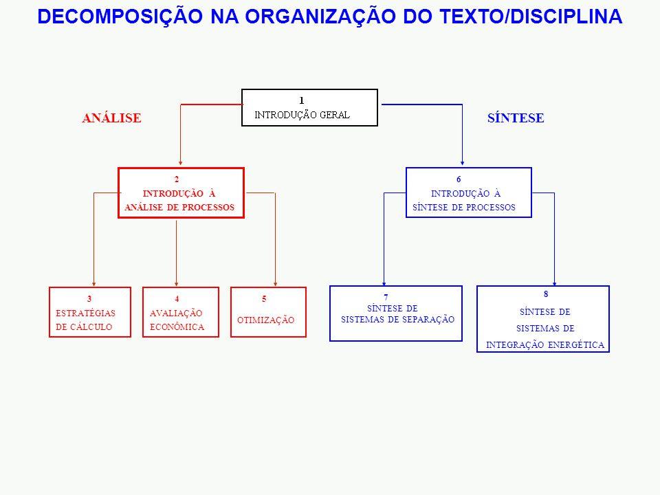 DECOMPOSIÇÃO NA ORGANIZAÇÃO DO TEXTO/DISCIPLINA INTRODUÇÃO À SÍNTESE DE PROCESSOS 8 6 SÍNTESE DE SISTEMAS DE SEPARAÇÃO 7 SÍNTESE SÍNTESE DE SISTEMAS DE INTEGRAÇÃO ENERGÉTICA INTRODUÇÃO À ANÁLISE DE PROCESSOS 2 ESTRATÉGIAS DE CÁLCULO 3 OTIMIZAÇÃO AVALIAÇÃO ECONÔMICA 45 ANÁLISE