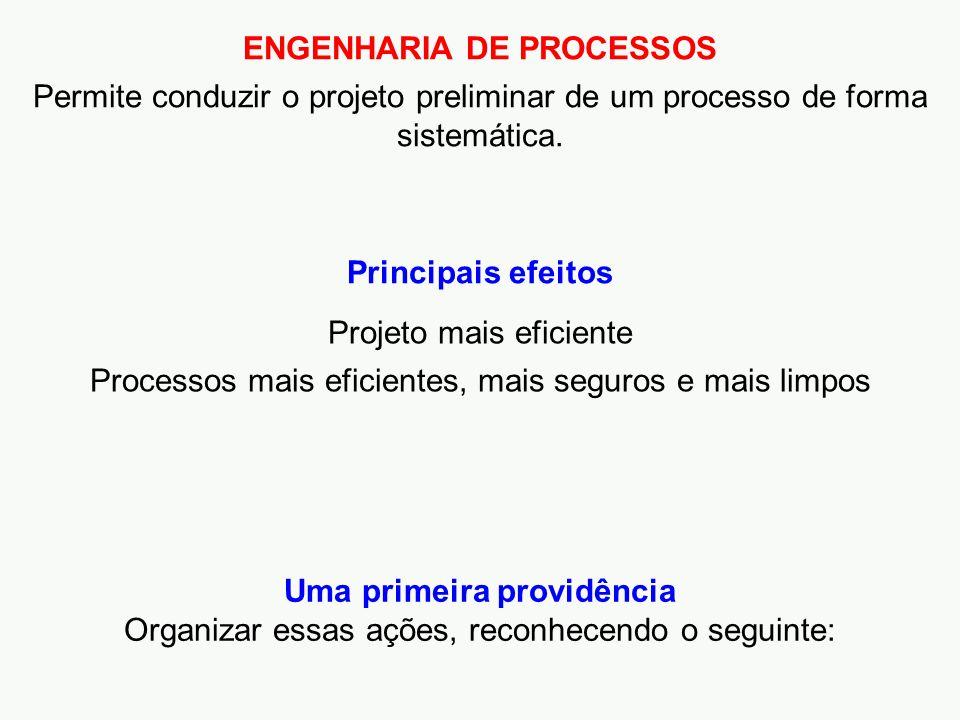 ENGENHARIA DE PROCESSOS Permite conduzir o projeto preliminar de um processo de forma sistemática. Projeto mais eficiente Processos mais eficientes, m