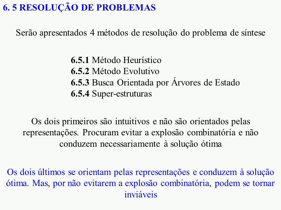 6. 5 RESOLUÇÃO DE PROBLEMAS 6.5.1 Método Heurístico 6.5.2 Método Evolutivo 6.5.3 Busca Orientada por Árvores de Estado 6.5.4 Super-estruturas Serão ap