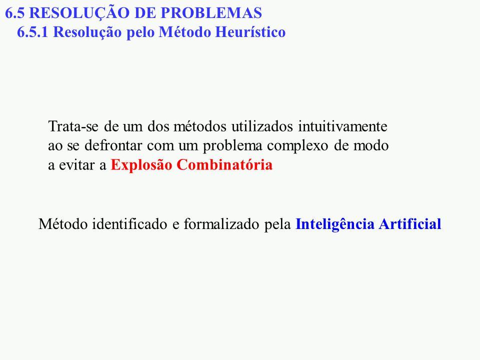 6.5 RESOLUÇÃO DE PROBLEMAS 6.5.1 Resolução pelo Método Heurístico Trata-se de um dos métodos utilizados intuitivamente ao se defrontar com um problema complexo de modo a evitar a Explosão Combinatória Método identificado e formalizado pela Inteligência Artificial