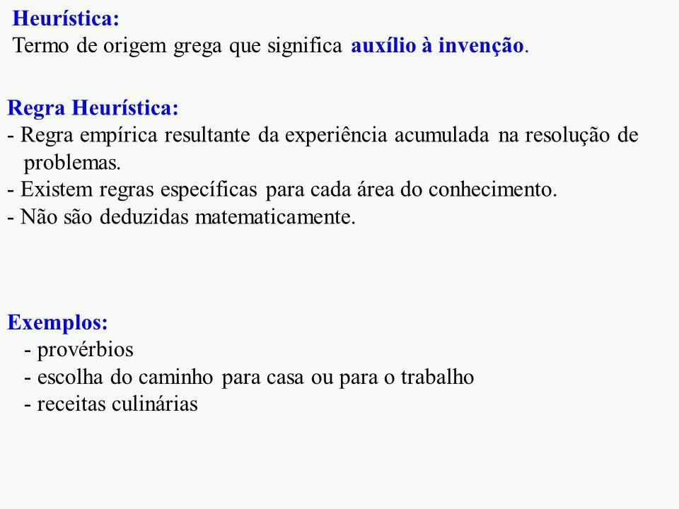 Heurística: Termo de origem grega que significa auxílio à invenção. Regra Heurística: - Regra empírica resultante da experiência acumulada na resoluçã