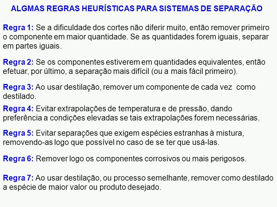 ALGMAS REGRAS HEURÍSTICAS PARA SISTEMAS DE SEPARAÇÃO Regra 7: Ao usar destilação, ou processo semelhante, remover como destilado a espécie de maior va