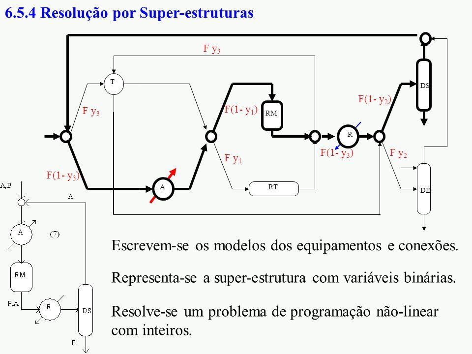 Resolve-se um problema de programação não-linear com inteiros. Escrevem-se os modelos dos equipamentos e conexões. Representa-se a super-estrutura com