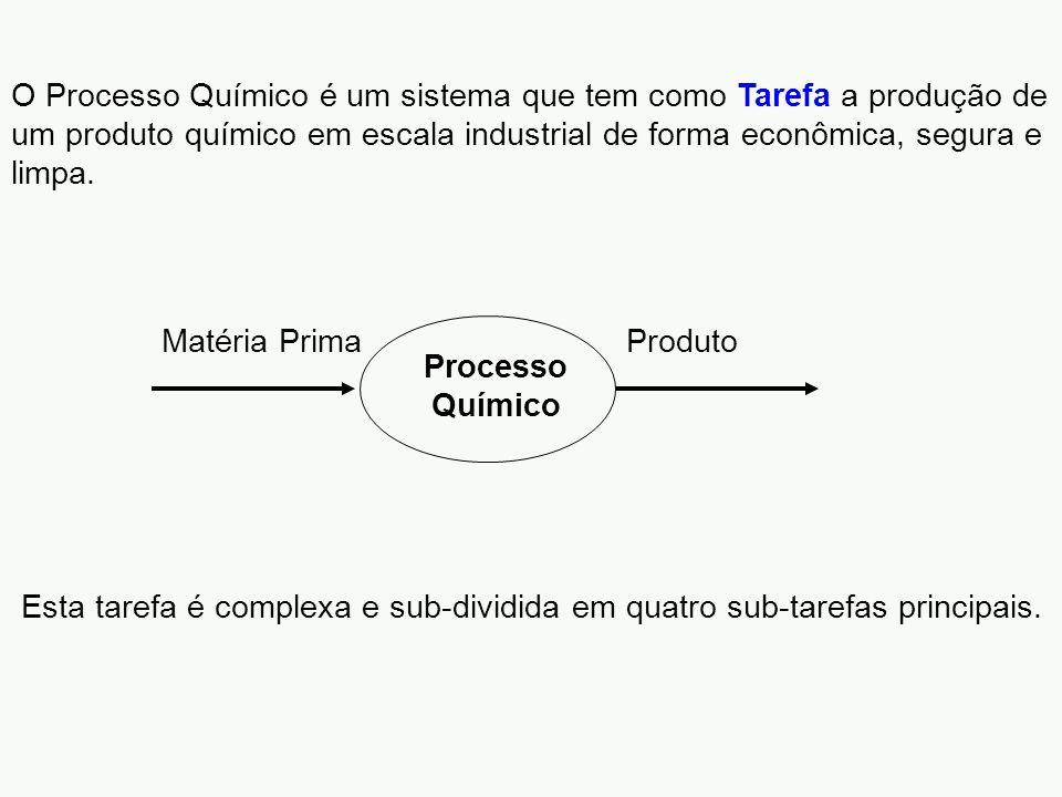 Processo Químico Matéria PrimaProduto O Processo Químico é um sistema que tem como Tarefa a produção de um produto químico em escala industrial de forma econômica, segura e limpa.
