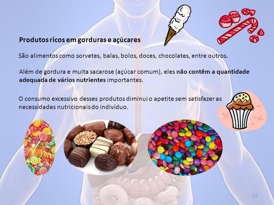 Produtos ricos em gorduras e açúcares O consumo excessivo desses produtos diminui o apetite sem satisfazer as necessidades nutricionais do indivíduo.