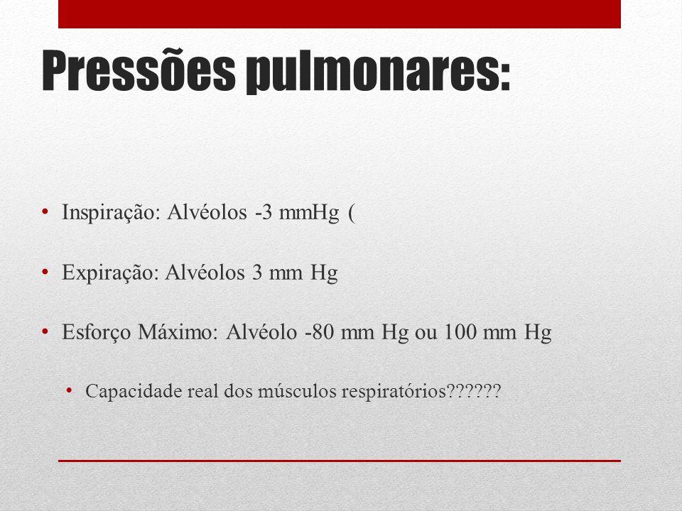 Pressões pulmonares: Inspiração: Alvéolos -3 mmHg ( Expiração: Alvéolos 3 mm Hg Esforço Máximo: Alvéolo -80 mm Hg ou 100 mm Hg Capacidade real dos mús