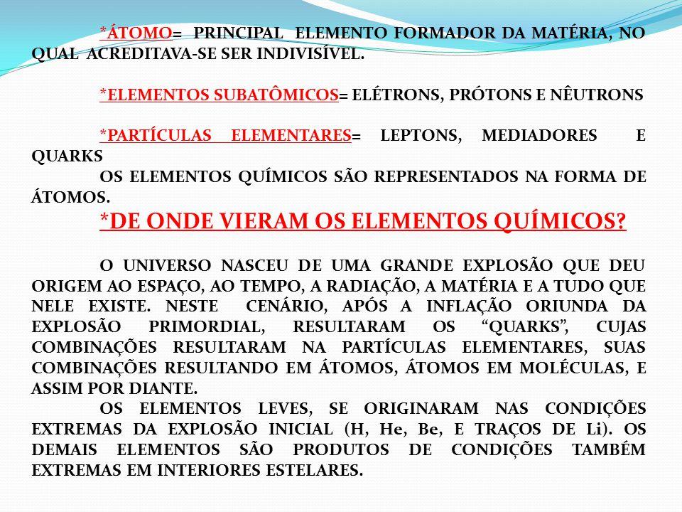 *ÁTOMO= PRINCIPAL ELEMENTO FORMADOR DA MATÉRIA, NO QUAL ACREDITAVA-SE SER INDIVISÍVEL.