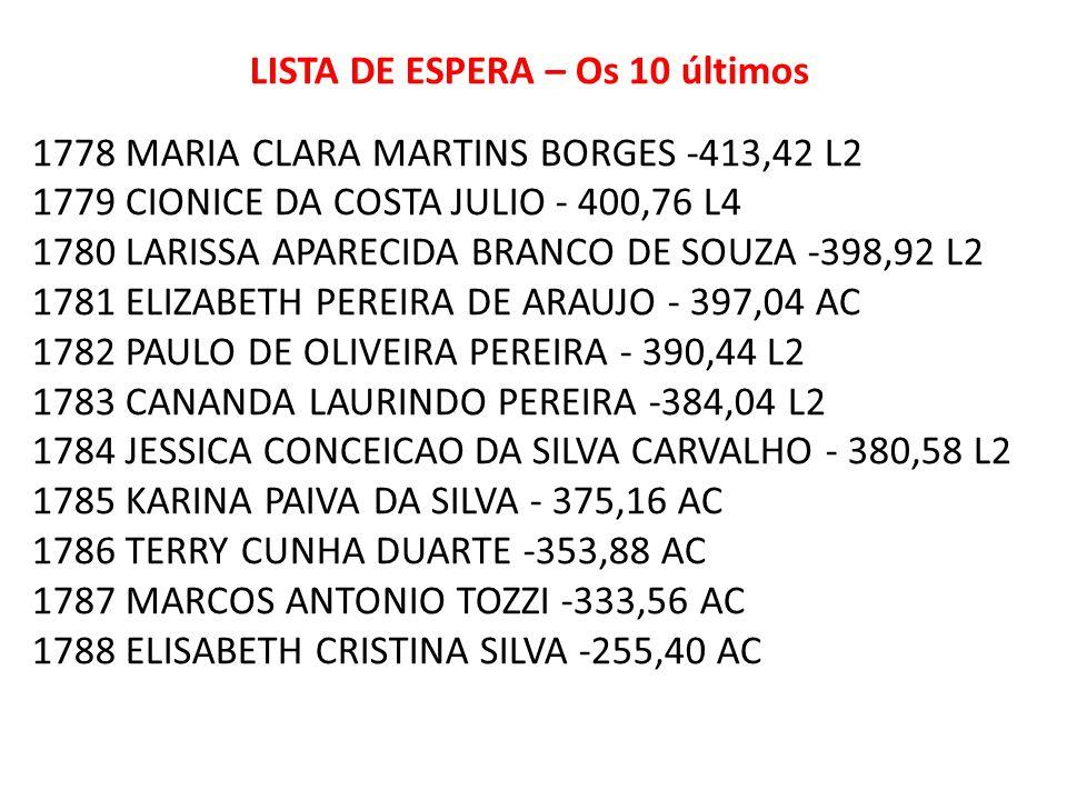 LISTA DE ESPERA – Os 10 últimos 1778 MARIA CLARA MARTINS BORGES -413,42 L2 1779 CIONICE DA COSTA JULIO - 400,76 L4 1780 LARISSA APARECIDA BRANCO DE SO