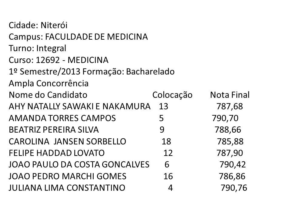Cidade: Niterói Campus: FACULDADE DE MEDICINA Turno: Integral Curso: 12692 - MEDICINA 1º Semestre/2013 Formação: Bacharelado Ampla Concorrência Nome d