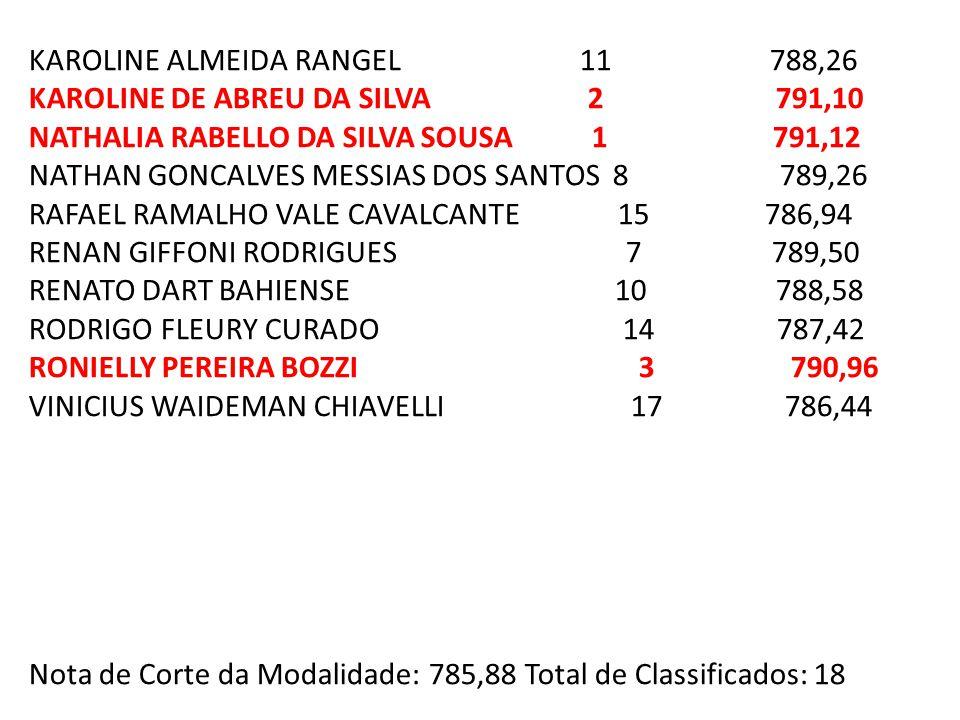 KAROLINE ALMEIDA RANGEL 11 788,26 KAROLINE DE ABREU DA SILVA 2 791,10 NATHALIA RABELLO DA SILVA SOUSA 1 791,12 NATHAN GONCALVES MESSIAS DOS SANTOS 8 7