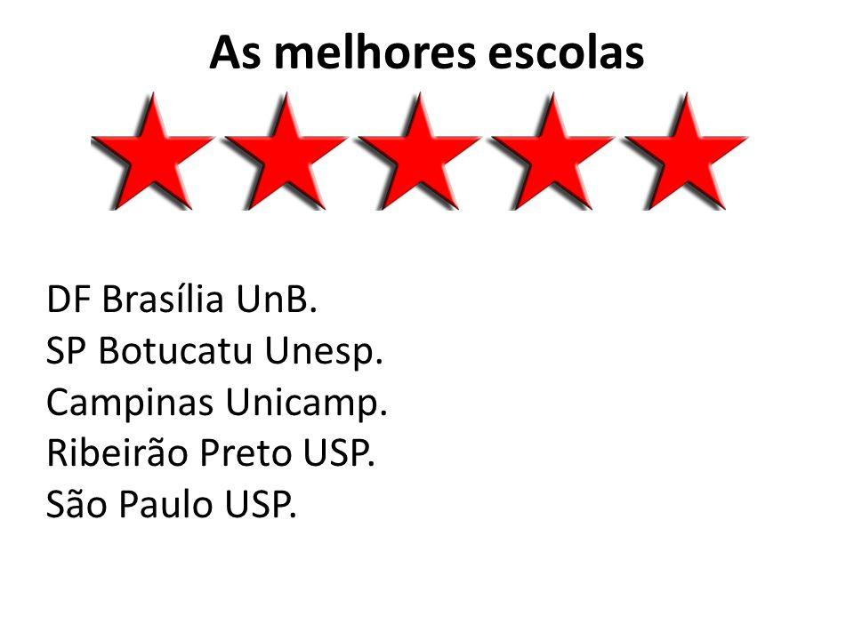 As melhores escolas DF Brasília UnB. SP Botucatu Unesp. Campinas Unicamp. Ribeirão Preto USP. São Paulo USP.