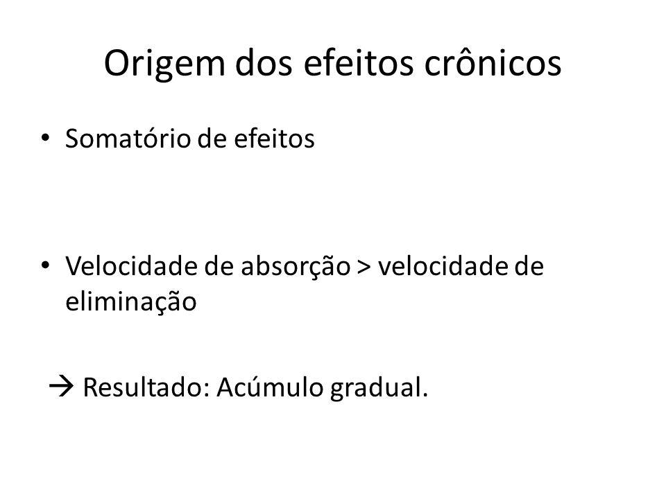 Origem dos efeitos crônicos Somatório de efeitos Velocidade de absorção > velocidade de eliminação  Resultado: Acúmulo gradual.
