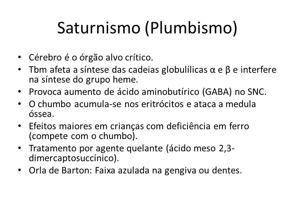 Saturnismo (Plumbismo) Cérebro é o órgão alvo crítico.