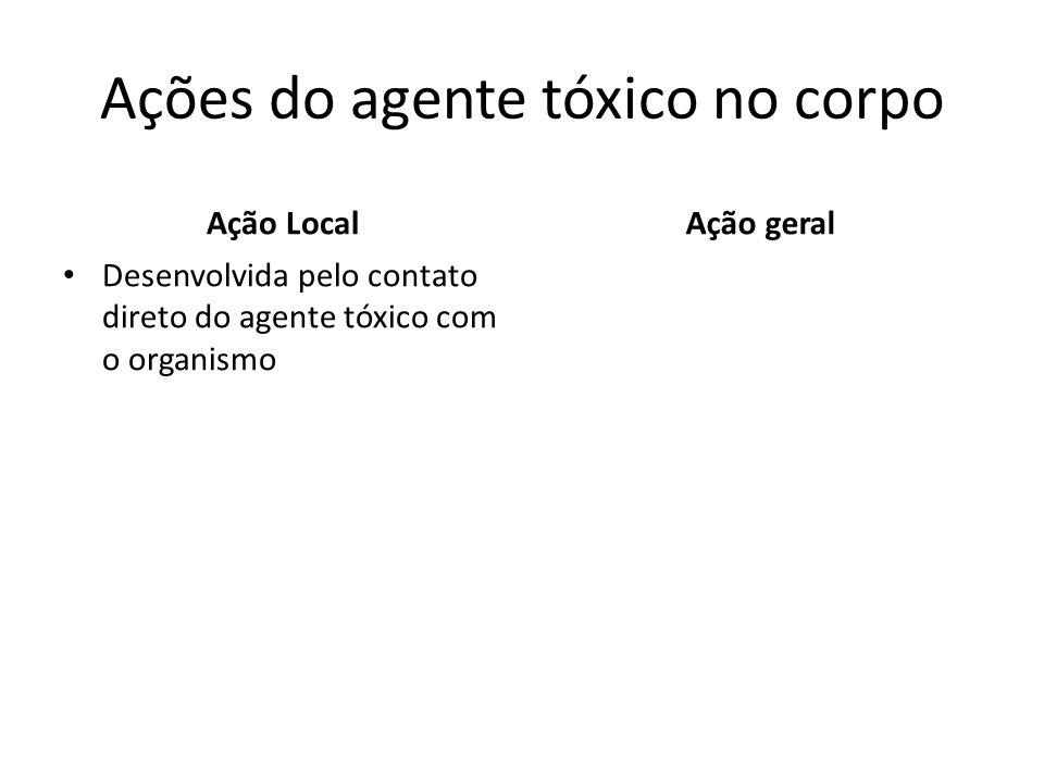 Ações do agente tóxico no corpo Ação Local Desenvolvida pelo contato direto do agente tóxico com o organismo Ação geral