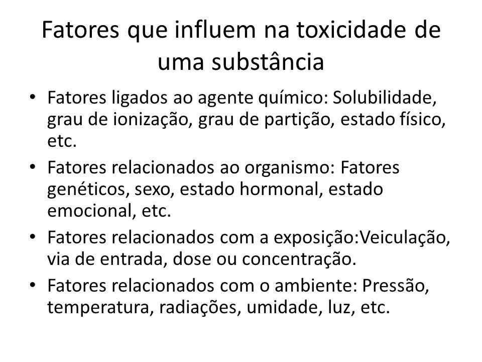 Fatores que influem na toxicidade de uma substância Fatores ligados ao agente químico: Solubilidade, grau de ionização, grau de partição, estado físico, etc.