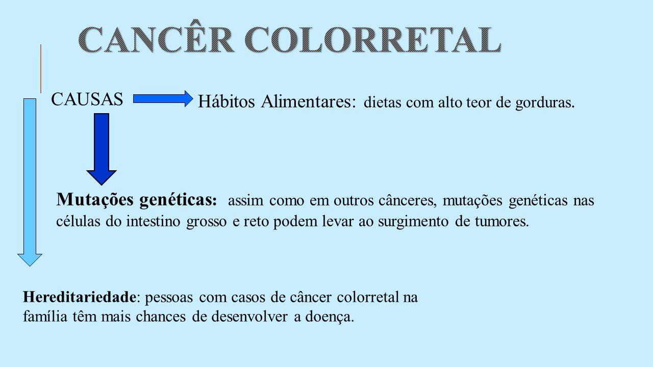 O tratamento desse câncer é a retirada do tumor, que pode ser feito por uma endoscópica(colonoscopia) ou cirúrgica.