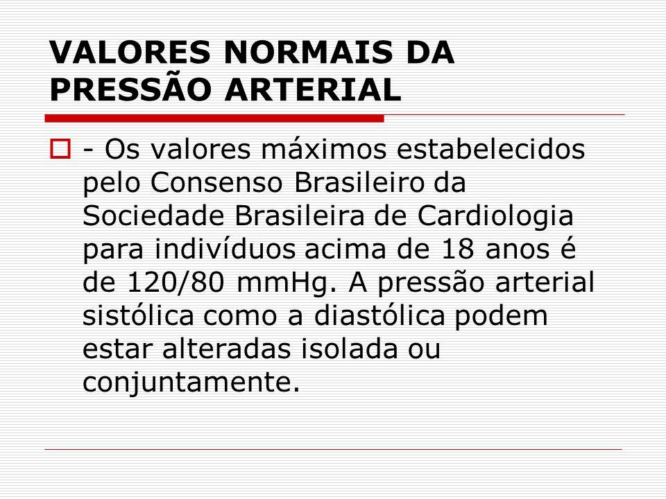 VALORES NORMAIS DA PRESSÃO ARTERIAL  - Os valores máximos estabelecidos pelo Consenso Brasileiro da Sociedade Brasileira de Cardiologia para indivídu