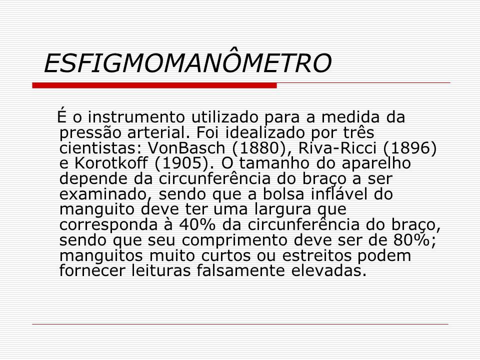 ESFIGMOMANÔMETRO É o instrumento utilizado para a medida da pressão arterial. Foi idealizado por três cientistas: VonBasch (1880), Riva-Ricci (1896) e