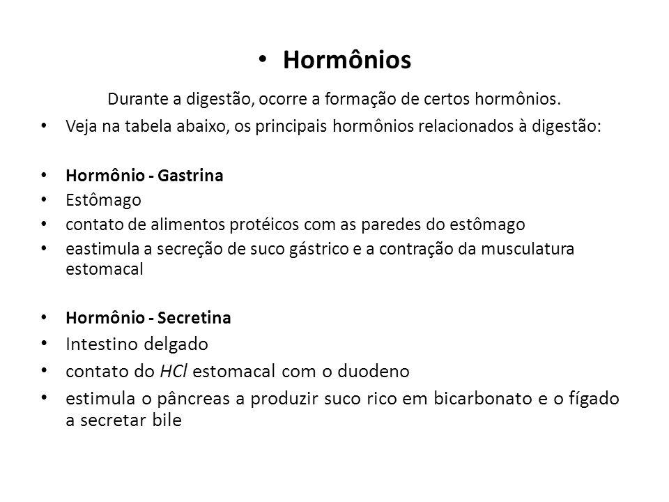 Hormônio - Colecistoquinina Intestino delgado contato de lipídios e aminoácidos na parede duodenal estimula a liberação de enzimas digestivas e liberado a bile no duodeno Hormônio - Enterogastrona Intestino delgado presença de gordura no intestino delgado inibe a secreção de suco gástrico bem como a motilidade do estômago