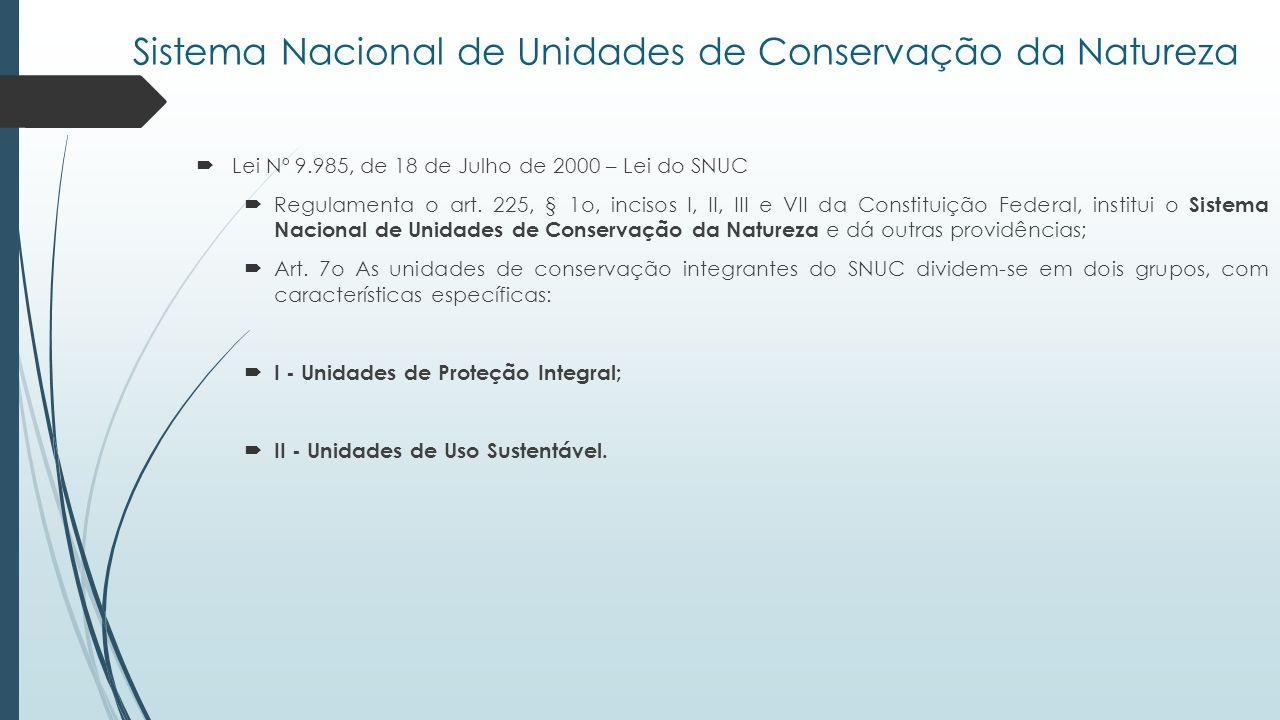 Sistema Nacional de Unidades de Conservação da Natureza  Lei Nº 9.985, de 18 de Julho de 2000 – Lei do SNUC  Regulamenta o art.