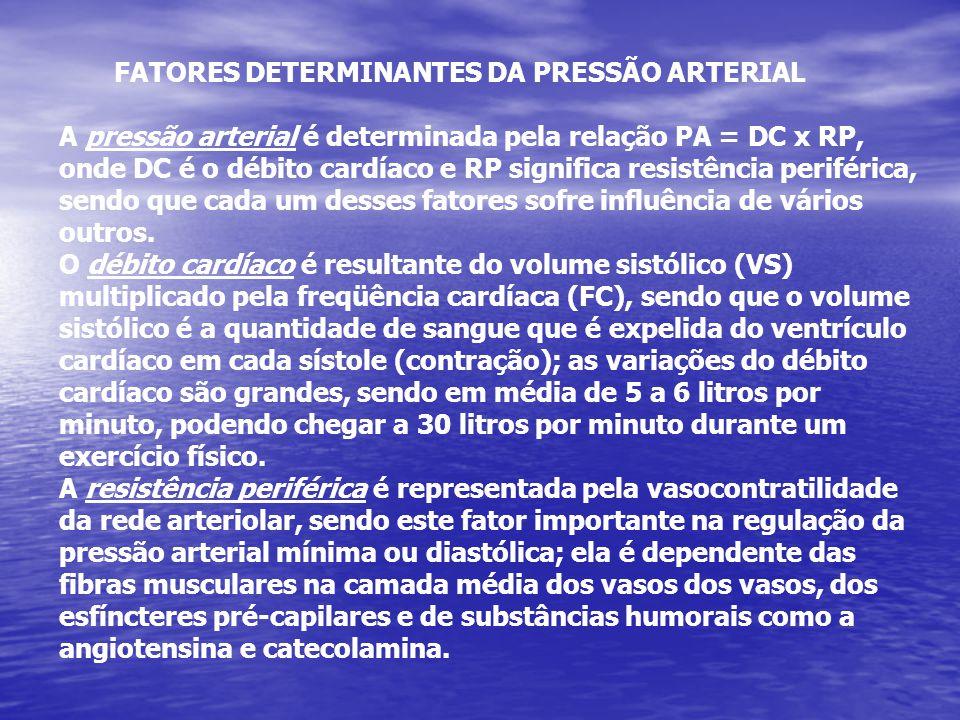 FATORES DETERMINANTES DA PRESSÃO ARTERIAL A pressão arterial é determinada pela relação PA = DC x RP, onde DC é o débito cardíaco e RP significa resis