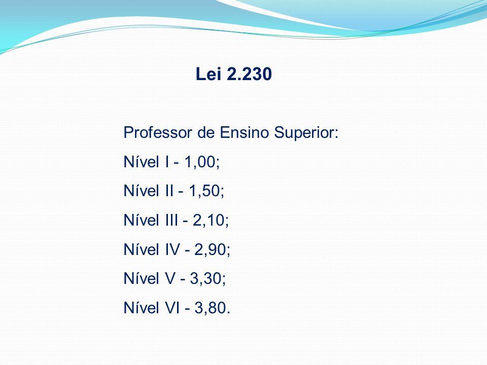 Professor de Ensino Superior: Nível I - 1,00; Nível II - 1,50; Nível III - 2,10; Nível IV - 2,90; Nível V - 3,30; Nível VI - 3,80.
