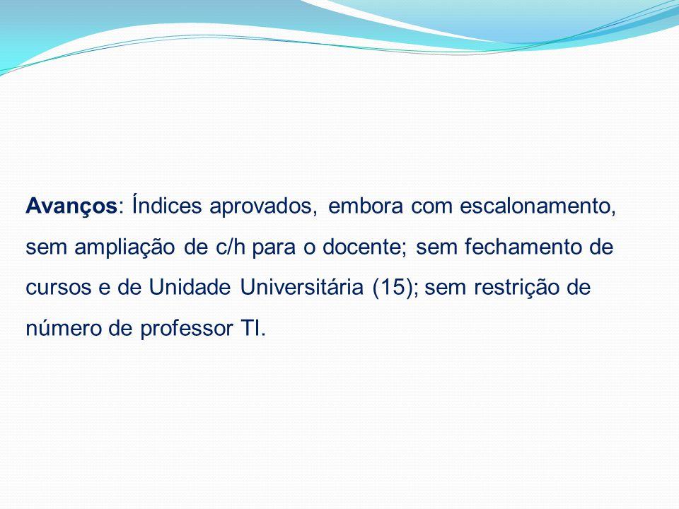 Avanços: Índices aprovados, embora com escalonamento, sem ampliação de c/h para o docente; sem fechamento de cursos e de Unidade Universitária (15); sem restrição de número de professor TI.