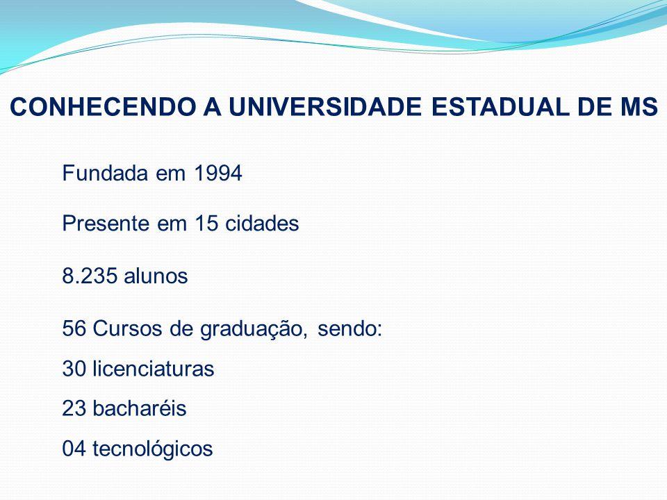 CONHECENDO A UNIVERSIDADE ESTADUAL DE MS Fundada em 1994 Presente em 15 cidades 8.235 alunos 56 Cursos de graduação, sendo: 30 licenciaturas 23 bacharéis 04 tecnológicos