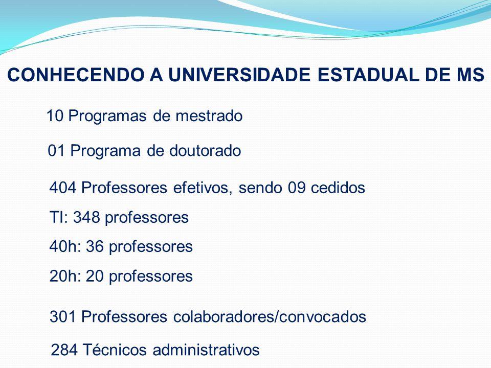 CONHECENDO A UNIVERSIDADE ESTADUAL DE MS 10 Programas de mestrado 01 Programa de doutorado 404 Professores efetivos, sendo 09 cedidos TI: 348 professores 40h: 36 professores 20h: 20 professores 301 Professores colaboradores/convocados 284 Técnicos administrativos