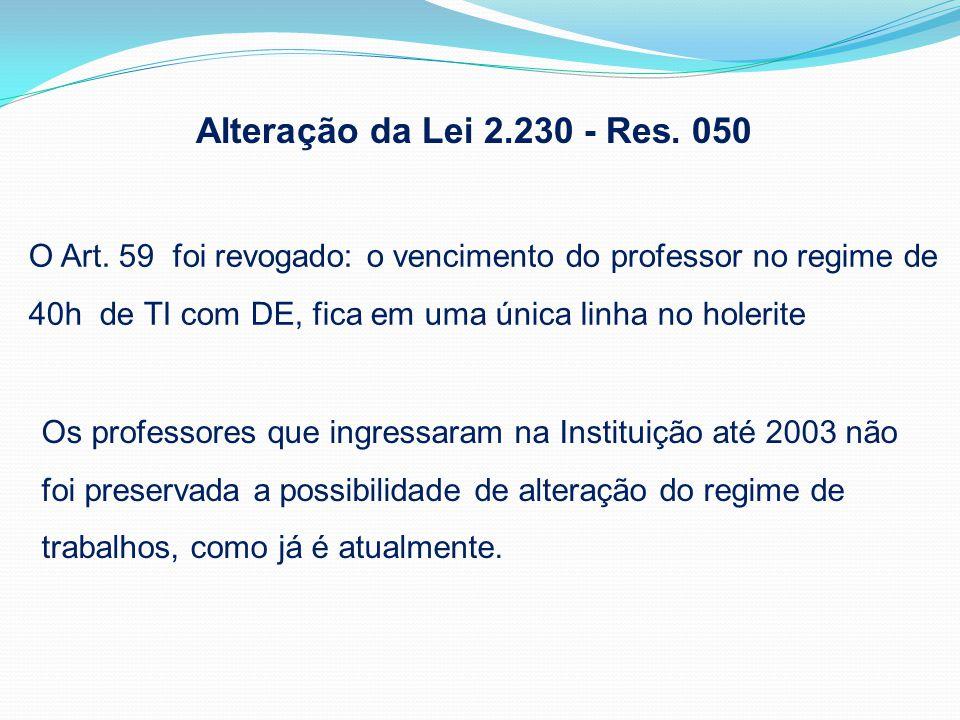 Alteração da Lei 2.230 - Res. 050 O Art.
