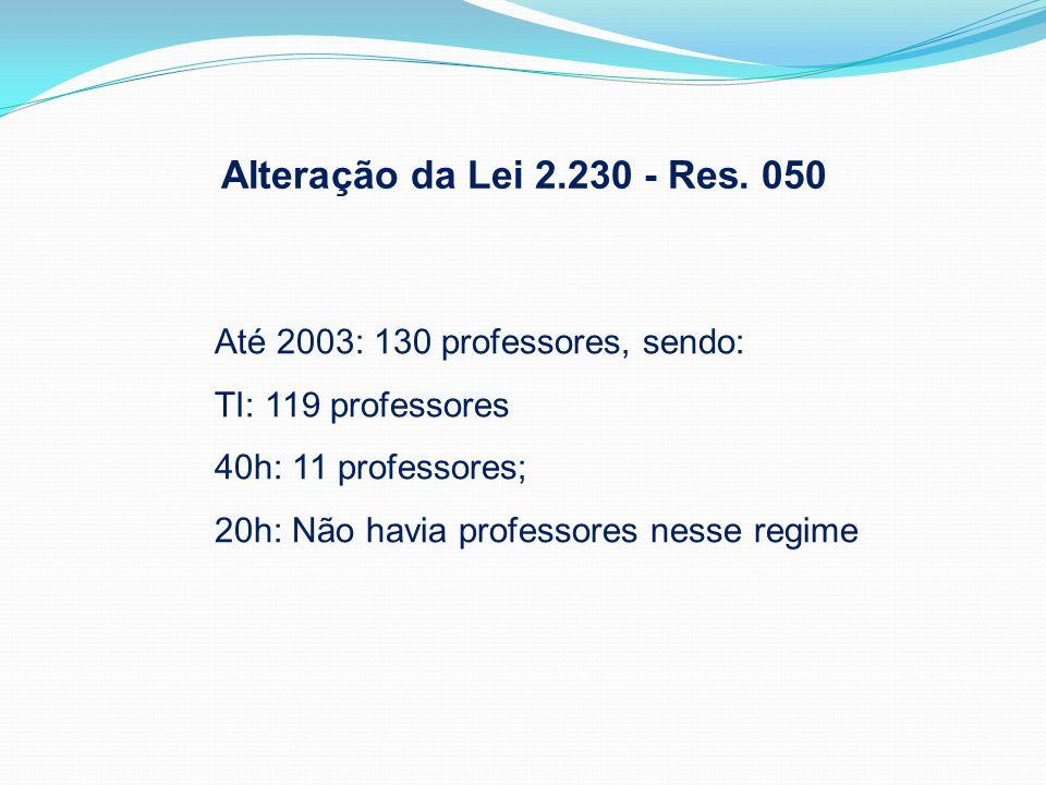 Até 2003: 130 professores, sendo: TI: 119 professores 40h: 11 professores; 20h: Não havia professores nesse regime Alteração da Lei 2.230 - Res.
