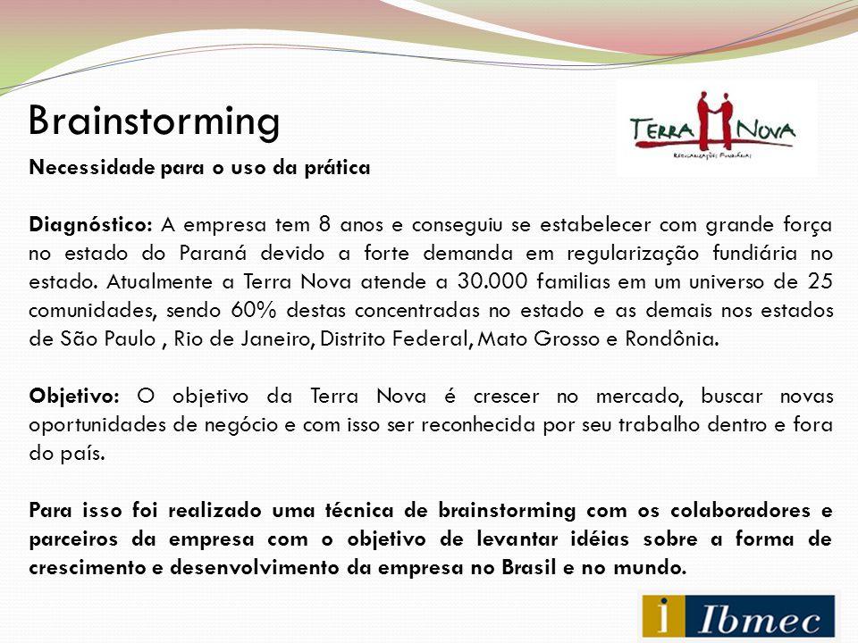 Brainstorming Necessidade para o uso da prática Diagnóstico: A empresa tem 8 anos e conseguiu se estabelecer com grande força no estado do Paraná devi