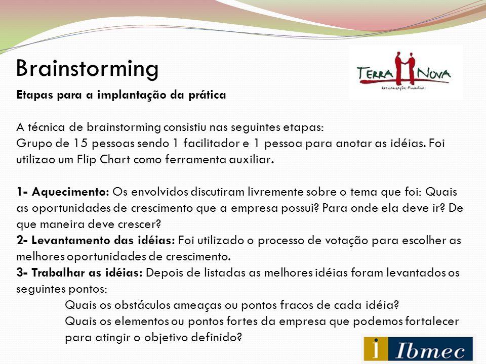Brainstorming Etapas para a implantação da prática A técnica de brainstorming consistiu nas seguintes etapas: Grupo de 15 pessoas sendo 1 facilitador