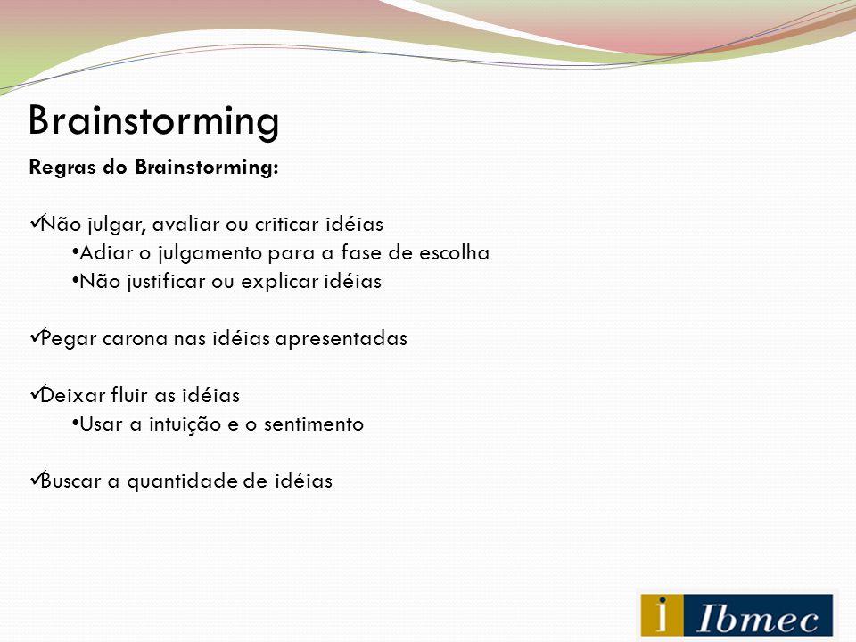 Brainstorming CASO PRÁTICO: Empresa : Terra Nova – Regularizações Fundiárias