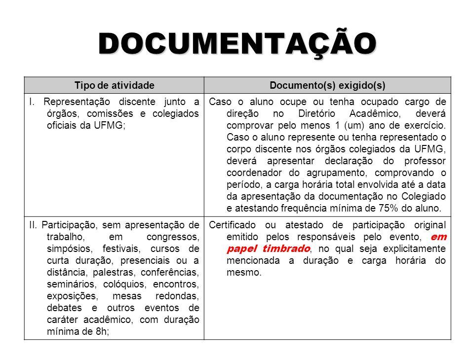 DOCUMENTAÇÃO Tipo de atividadeDocumento(s) exigido(s) I.