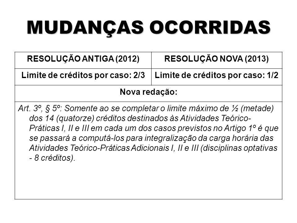 MUDANÇAS OCORRIDAS RESOLUÇÃO ANTIGA (2012)RESOLUÇÃO NOVA (2013) Limite de créditos por caso: 2/3Limite de créditos por caso: 1/2 Nova redação: Art.