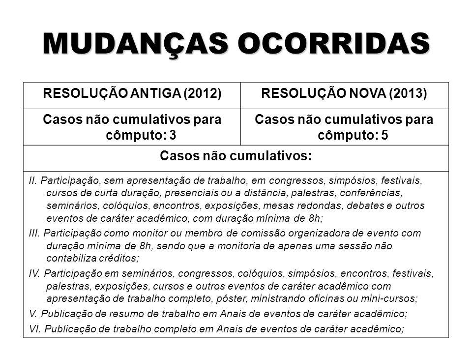 MUDANÇAS OCORRIDAS RESOLUÇÃO ANTIGA (2012)RESOLUÇÃO NOVA (2013) Casos não cumulativos para cômputo: 3 Casos não cumulativos para cômputo: 5 Casos não cumulativos: II.