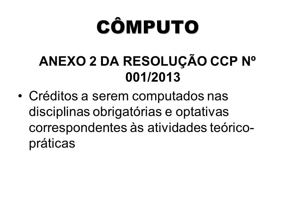 CÔMPUTO ANEXO 2 DA RESOLUÇÃO CCP Nº 001/2013 Créditos a serem computados nas disciplinas obrigatórias e optativas correspondentes às atividades teórico- práticas
