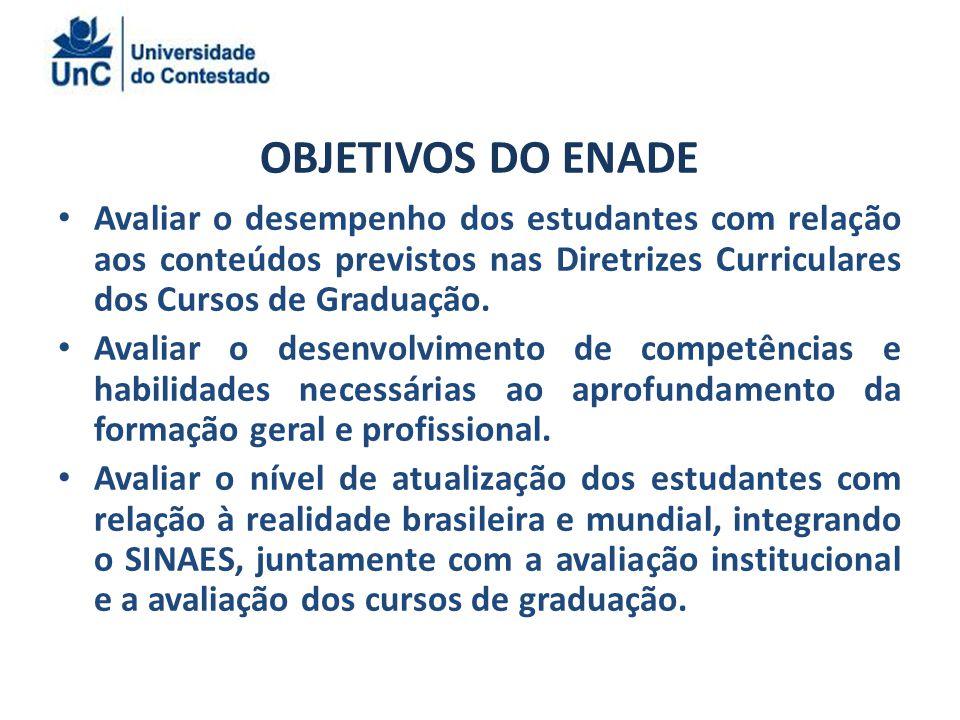 OBJETIVOS DO ENADE Avaliar o desempenho dos estudantes com relação aos conteúdos previstos nas Diretrizes Curriculares dos Cursos de Graduação.