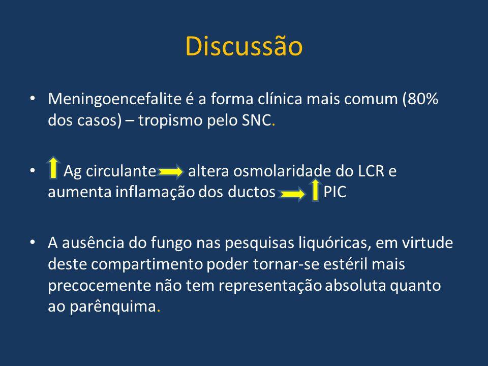 Discussão Meningoencefalite é a forma clínica mais comum (80% dos casos) – tropismo pelo SNC. Ag circulante altera osmolaridade do LCR e aumenta infla