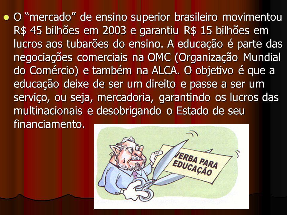 O mercado de ensino superior brasileiro movimentou R$ 45 bilhões em 2003 e garantiu R$ 15 bilhões em lucros aos tubarões do ensino.
