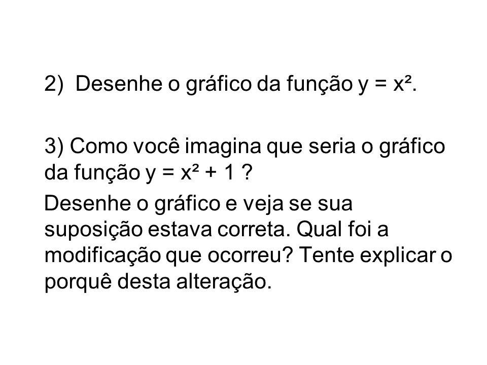 2) Desenhe o gráfico da função y = x². 3) Como você imagina que seria o gráfico da função y = x² + 1 ? Desenhe o gráfico e veja se sua suposição estav