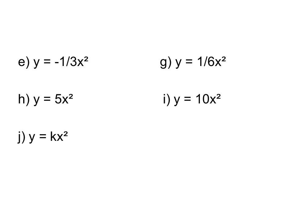 e) y = -1/3x² g) y = 1/6x² h) y = 5x² i) y = 10x² j) y = kx²