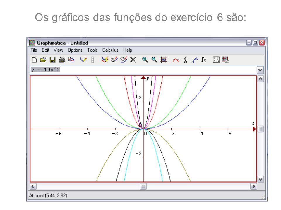 Os gráficos das funções do exercício 6 são: