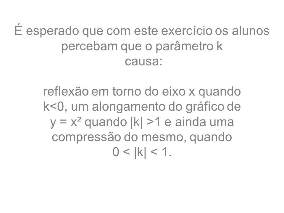 É esperado que com este exercício os alunos percebam que o parâmetro k causa: reflexão em torno do eixo x quando k 1 e ainda uma compressão do mesmo,