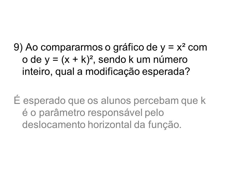 9) Ao compararmos o gráfico de y = x² com o de y = (x + k)², sendo k um número inteiro, qual a modificação esperada? É esperado que os alunos percebam