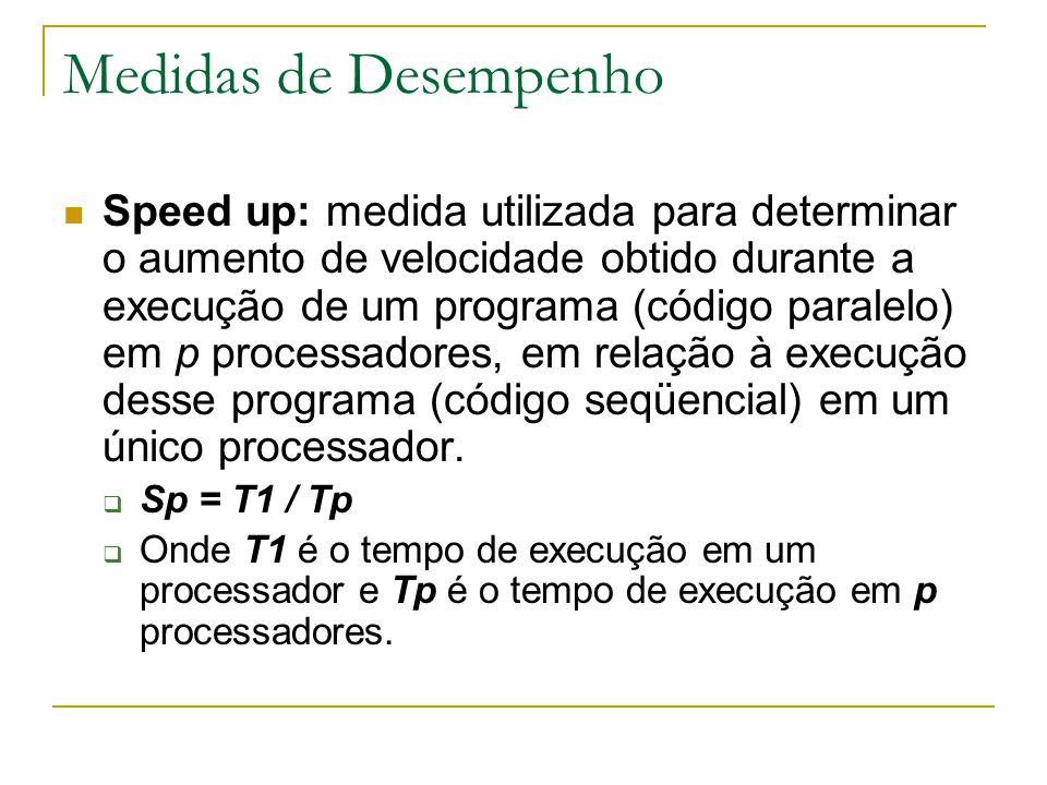 Medidas de Desempenho Speed up: medida utilizada para determinar o aumento de velocidade obtido durante a execução de um programa (código paralelo) em