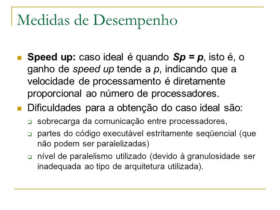 Medidas de Desempenho Speed up: caso ideal é quando Sp = p, isto é, o ganho de speed up tende a p, indicando que a velocidade de processamento é diret